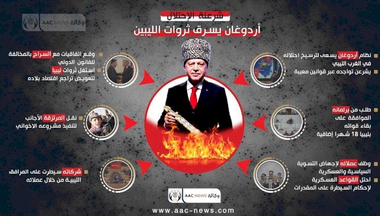 إنفوجراف.. تقنين الاحتلال.. أردوغان يسرق ثروات ليبيا